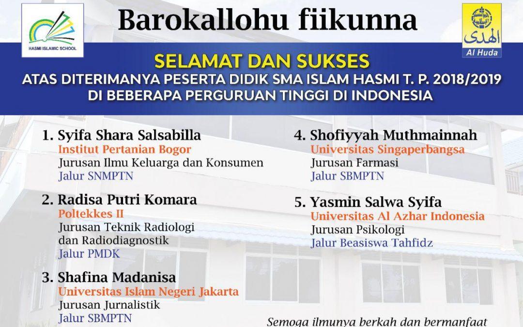 Selamat dan Sukses kepada para Alumni 2018/2019